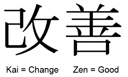 eficienta prin Kaizen